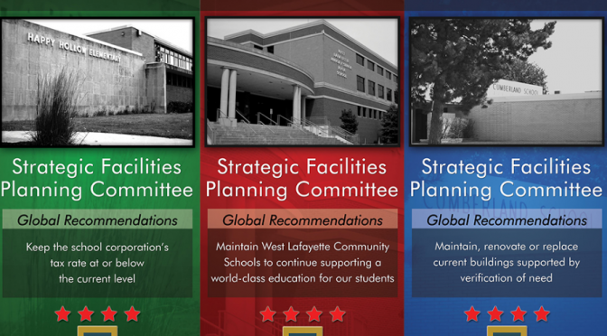 West Lafayette Community School Corporation Facilities Presentation